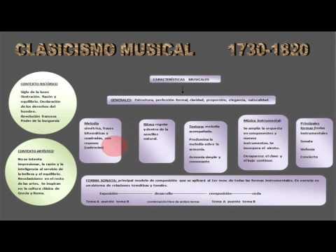 Clasicismo for Musica clasica para trabajar en oficina