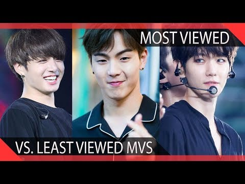 KPOP Groups Least Vs. Most Viewed Music Videos