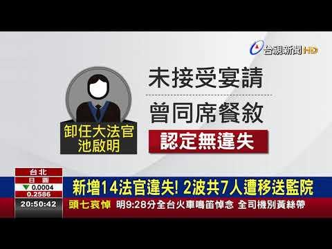 """富商翁茂鍾案26法官違失 """"僅1送監院"""""""