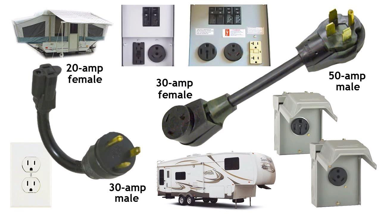 4 Pin Dryer Plug Wiring Diagram