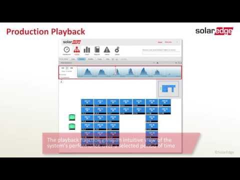 Portal monitorización SolarEdge