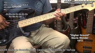 30 World Famous MUST KNOW Bass Guitar Riffs WIth TABS