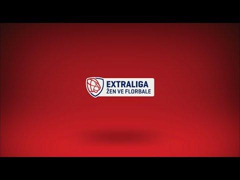 Highlights Ivanti Tigers FK Jižn Město vs Únětická 12°Tatran Střešovice