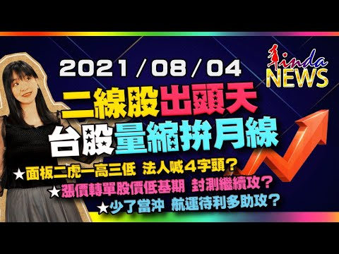 【LINDA NEWS 最錢線】2021/08/04 二線股出頭天 台股量縮拼月線|GMoney