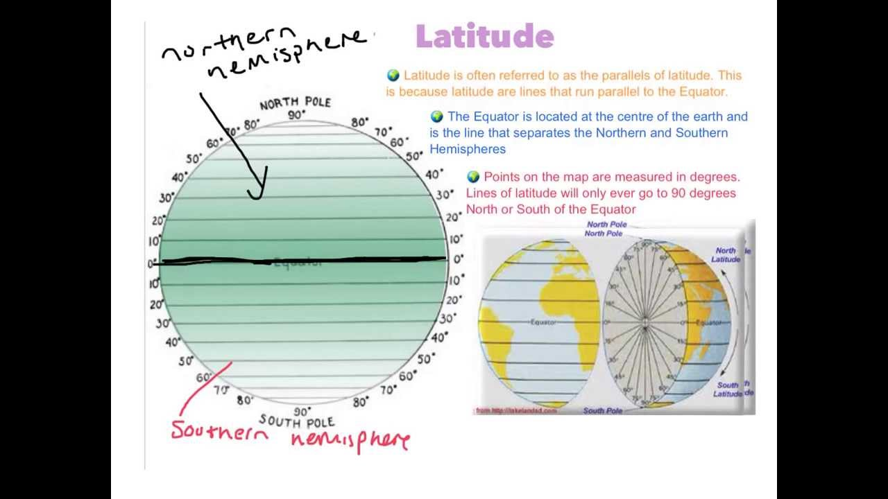 Find a point on a map using latitude and longitude