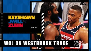 James Harden or Russell Westbrook: Who has more pressure to win a title?   KJZ