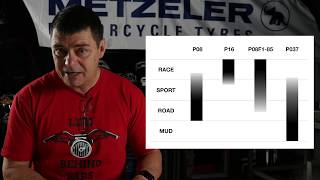 Sprint Filter air filter technology explained from The Moto Project