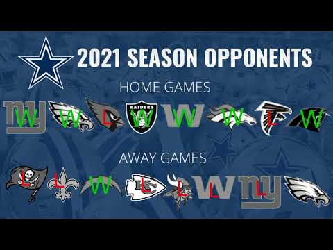 Dallas Cowboys 2021 Predictions! Post Free Agency. Why Dallas in the playoffs is a real possibility.