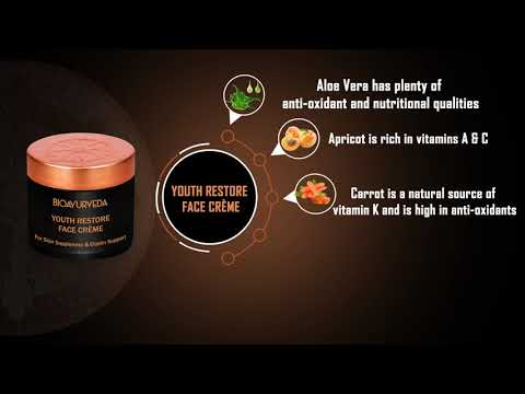 YOUTH RESTORE FACE CRÈME