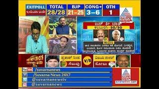 Gulbarga Jan Ki Baat Exit Polls Survey; Mallikarjun Kharge Worried Over His Victory..!