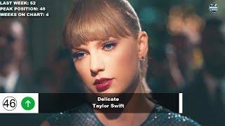 Top 50 Songs Of The Week - April 14, 2018 (Billboard Hot 100)