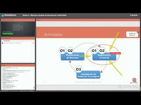 Curso de Introduccion a MoProSoft Sesion 3