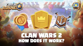 UPDATE: CLAN WARS 2 ⚔️ How does it work? TV Royale - Clash Royale News