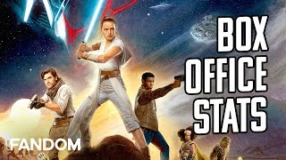 Rise of Skywalker: How Does It Stack Up?   Charting with Dan!