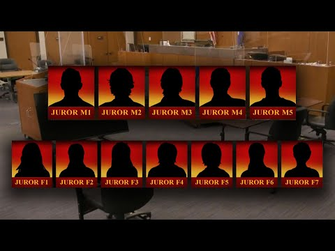 Who Are the Jurors Who Convicted Derek Chauvin?