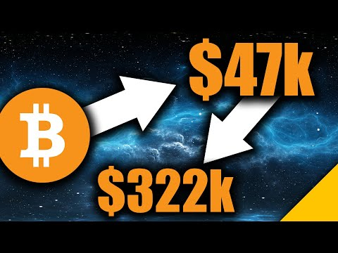 Bitcoin on Track to CRUSH 0K (Lowest Price Targets)