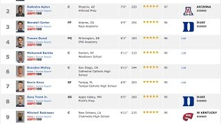 ESPN's Top 10 2017 Basketball Recruits