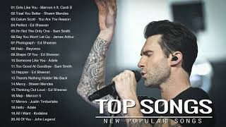 TOP 100 Songs of 2019 (Best Hit Music Playlist) on Spotify