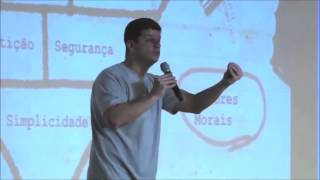 Mix Palestras   Trecho da palestra motivacional   Rodrigo Pimentel