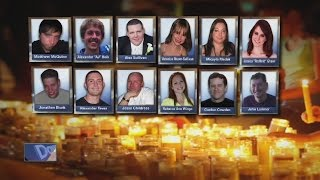 How families of theater shooting victims reacted in court