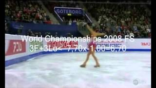 Mao Asada - triple-triple combinations