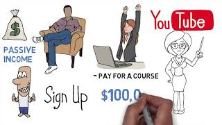 10 Legit Ways To Make Money And Passive Income Online   How To Make Money Online 1
