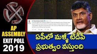 CM Chandrababu Response on AP Exit Poll Predictions..