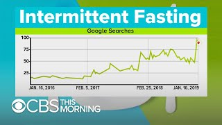 """Intermittent fasting diets """"no better"""" than standard diets for losing weight, doctor says"""