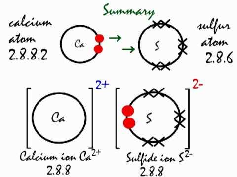 Hqdefault on Calcium Lewis Dot Structure