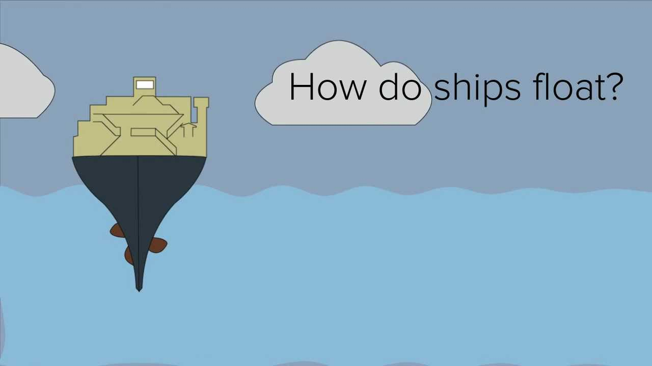 Buoyancy why do ships float