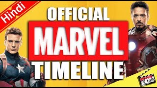 Marvel Official Timeline Fixed By studio [Explained In Hindi]