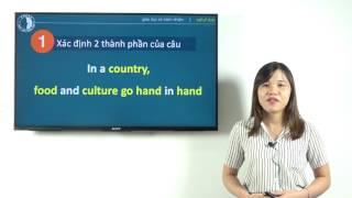 [ĐÁNH VẦN TIẾNG ANH #1] 5 BƯỚC & 3 KỸ THUẬT ĐỂ NÓI TIẾNG ANH GIAO TIẾP TRÔI CHẢY - Nguyễn Ngọc Nam