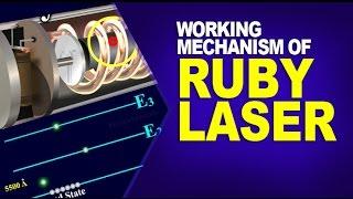 Working Mechanism of Ruby laser