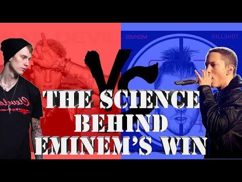 KILLSHOT vs Rap Devil: The Science Behind Eminem's Win #beardedkingface