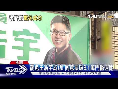 罷免王浩宇成功! 同意票破8.1萬門檻過關|TVBS新聞