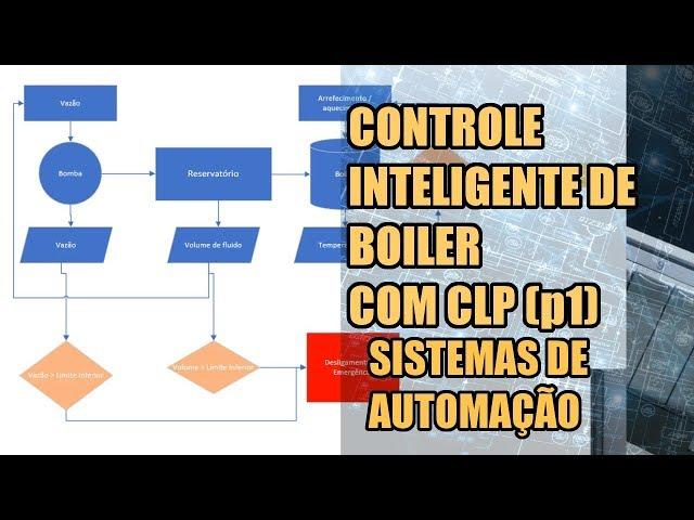 CONTROLE INTELIGENTE DE BOILER (p1) | Sistemas de Automação #013