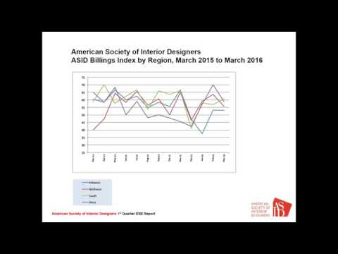 ASID Interior Design Billings Index 2016 Q1 Results Press Conference