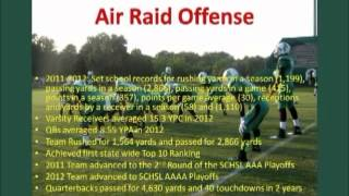 Rich Hargitt - Attacking the 3-4 Defense With the Run Game