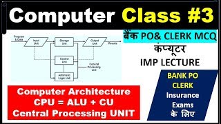 Computer Architecture , Classification , Analog , Digital and Supercomputer Theory - Bank PO , Clerk
