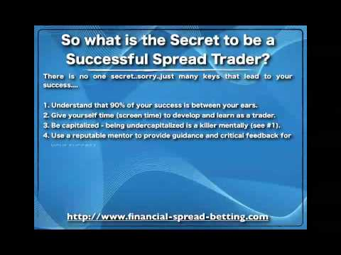 Secrets of Successful and Profitable Trading