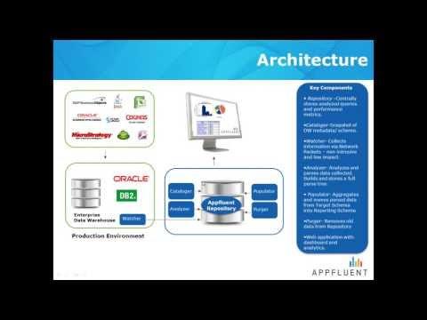 Appfluent Architecture