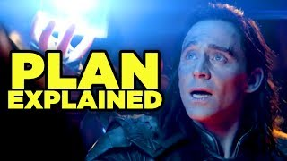 Avengers Infinity War - WHAT WAS LOKI'S PLAN? (Ragnarok Tesseract Theory!)