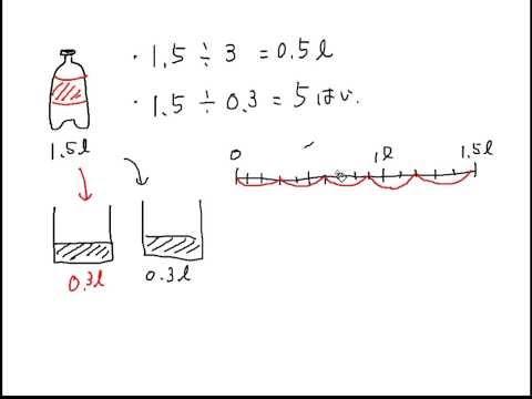 すべての講義 小数の計算 : ... のわり算④わる数が小数の計算