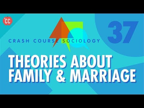 Theories About Family & Marriage