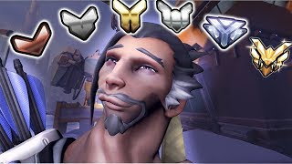 What RANK Would a 3600+ TANK Get as HANZO-ONLY in Overwatch?