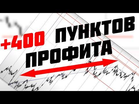 ПРОФИТ ПЛЮС 400 ПУНКТОВ. РЕЗУЛЬТАТЫ ТОРГОВЛИ