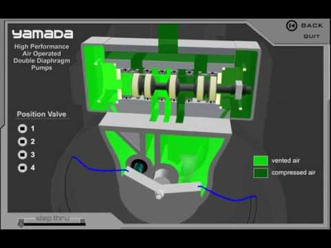Yamada Europe Air Valve Animation
