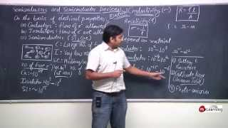 Semiconductor devices for XII Standard & IIT-JEE