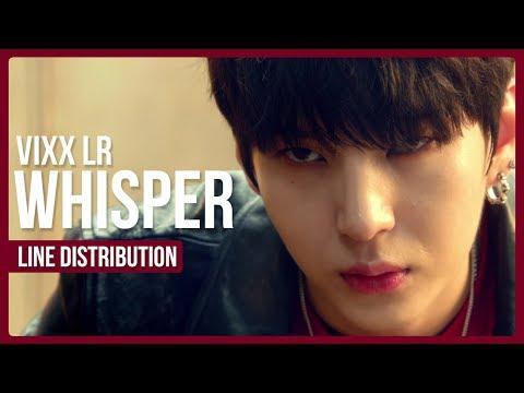 VIXX LR - Whisper Line Distribution (Color Coded)