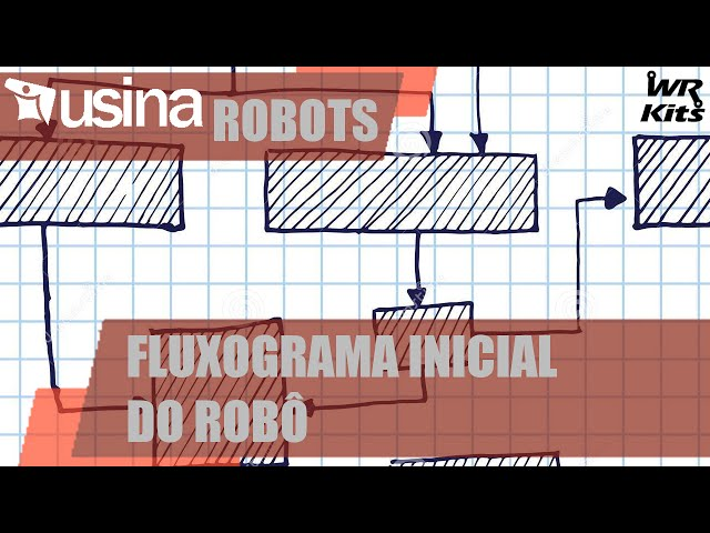 FLUXOGRAMA INICIAL DO ROBÔ | Usina Robots #005